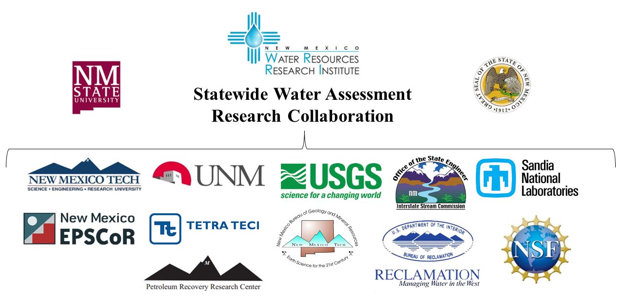 NM Dynamic Statewide Water Budget (DSWB): Conceptual Model